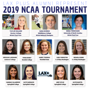 2019 ncaa tournie
